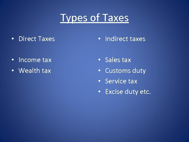 Types of Taxes • Direct Taxes • Indirect taxes • Income tax • Wealth