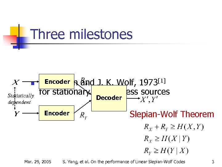 Three milestones n Statistically dependent Encoder D. Slepian and J. K. Wolf, 1973[1] for