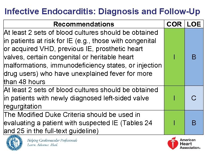 Infective Endocarditis: Diagnosis and Follow-Up Recommendations COR LOE At least 2 sets of blood