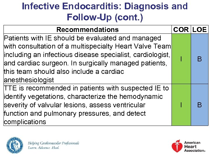 Infective Endocarditis: Diagnosis and Follow-Up (cont. ) Recommendations COR LOE Patients with IE should