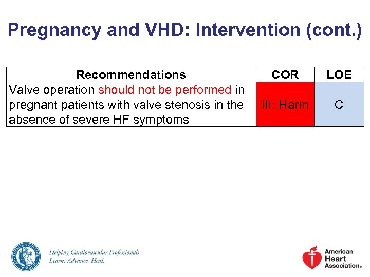 Pregnancy and VHD: Intervention (cont. ) Recommendations Valve operation should not be performed in