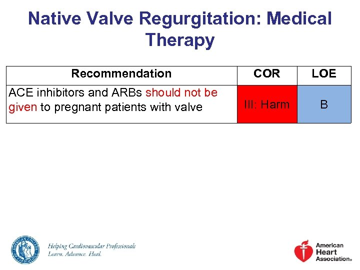 Native Valve Regurgitation: Medical Therapy Recommendation ACE inhibitors and ARBs should not be given