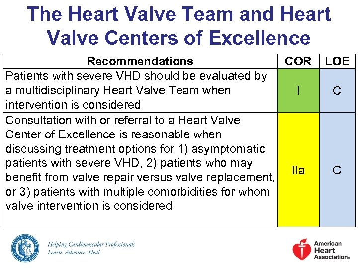 The Heart Valve Team and Heart Valve Centers of Excellence Recommendations COR Patients with