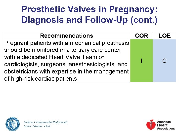 Prosthetic Valves in Pregnancy: Diagnosis and Follow-Up (cont. ) Recommendations COR Pregnant patients with