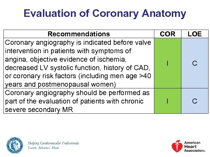 Evaluation of Coronary Anatomy Recommendations COR Coronary angiography is indicated before valve intervention in