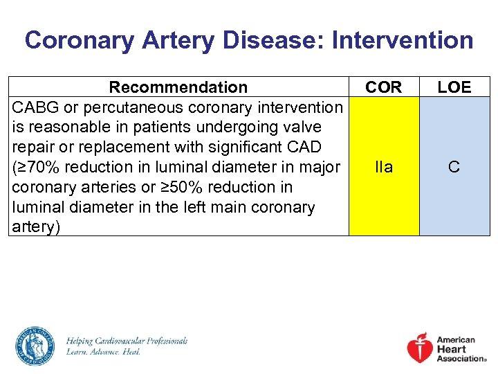 Coronary Artery Disease: Intervention Recommendation CABG or percutaneous coronary intervention is reasonable in patients
