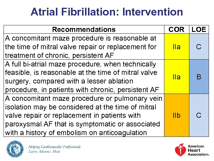 Atrial Fibrillation: Intervention Recommendations COR LOE A concomitant maze procedure is reasonable at the