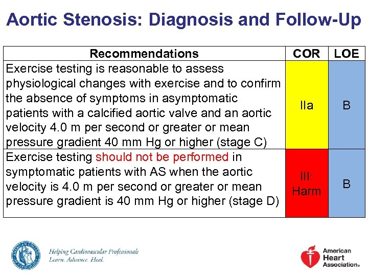 Aortic Stenosis: Diagnosis and Follow-Up Recommendations COR Exercise testing is reasonable to assess physiological