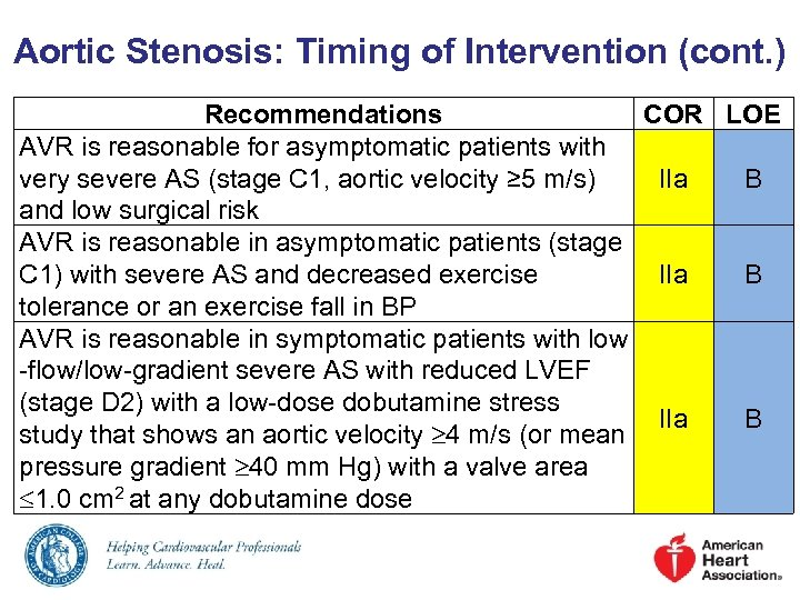 Aortic Stenosis: Timing of Intervention (cont. ) Recommendations AVR is reasonable for asymptomatic patients