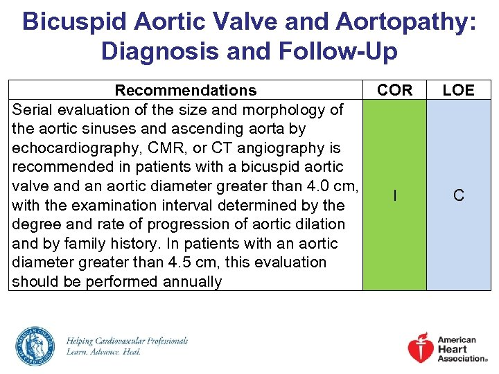 Bicuspid Aortic Valve and Aortopathy: Diagnosis and Follow-Up Recommendations COR Serial evaluation of the