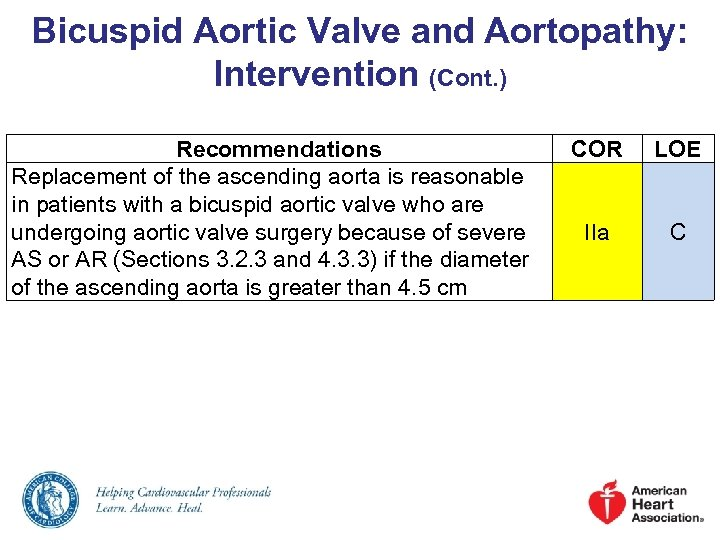 Bicuspid Aortic Valve and Aortopathy: Intervention (Cont. ) Recommendations Replacement of the ascending aorta