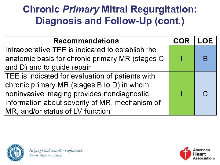 Chronic Primary Mitral Regurgitation: Diagnosis and Follow-Up (cont. ) Recommendations Intraoperative TEE is indicated