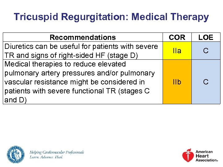 Tricuspid Regurgitation: Medical Therapy Recommendations Diuretics can be useful for patients with severe TR