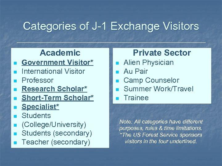 Categories of J-1 Exchange Visitors Academic n n n n n Government Visitor* International
