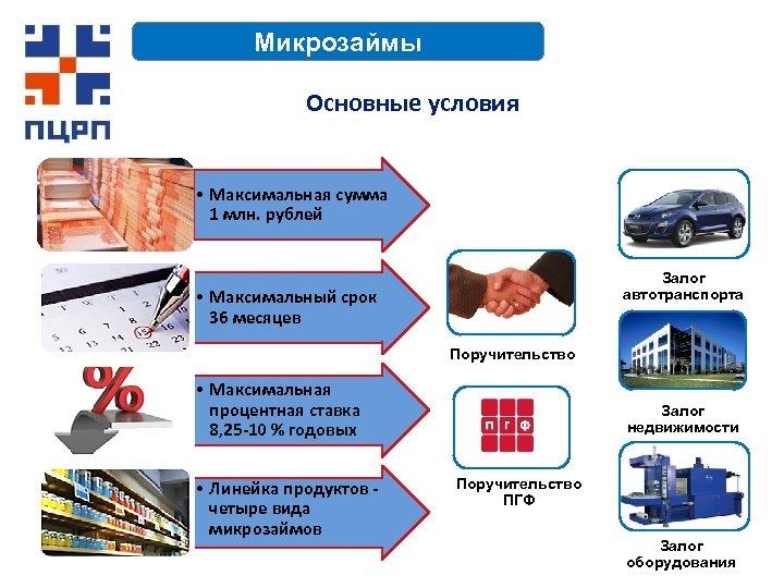 Микрозаймы Основные условия • Максимальная сумма 1 млн. рублей Залог автотранспорта • Максимальный срок