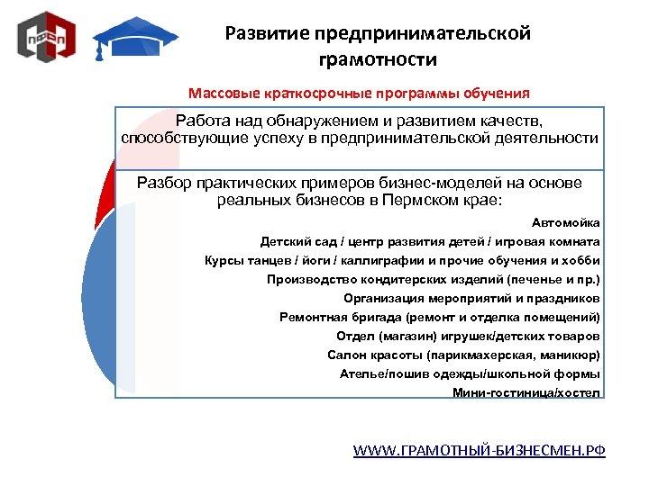 Развитие предпринимательской грамотности Массовые краткосрочные программы обучения Работа над обнаружением и развитием качеств, способствующие