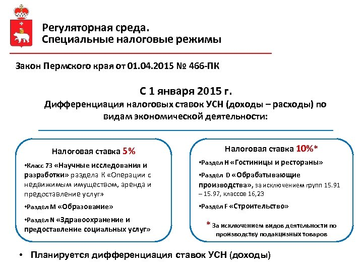 Регуляторная среда. Специальные налоговые режимы Закон Пермского края от 01. 04. 2015 № 466