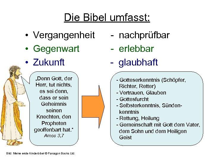 """Die Bibel umfasst: • Vergangenheit • Gegenwart • Zukunft """"Denn Gott, der Herr, tut"""