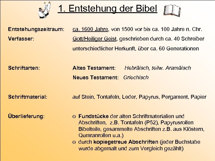 1. Entstehung der Bibel Entstehungszeitraum: ca. 1600 Jahre, von 1500 vor bis ca. 100