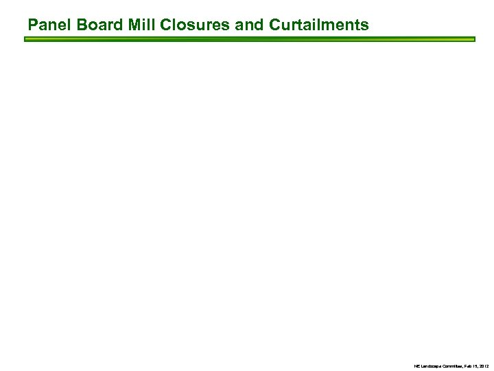 Panel Board Mill Closures and Curtailments NE Landscape Committee, Feb 15, 2012