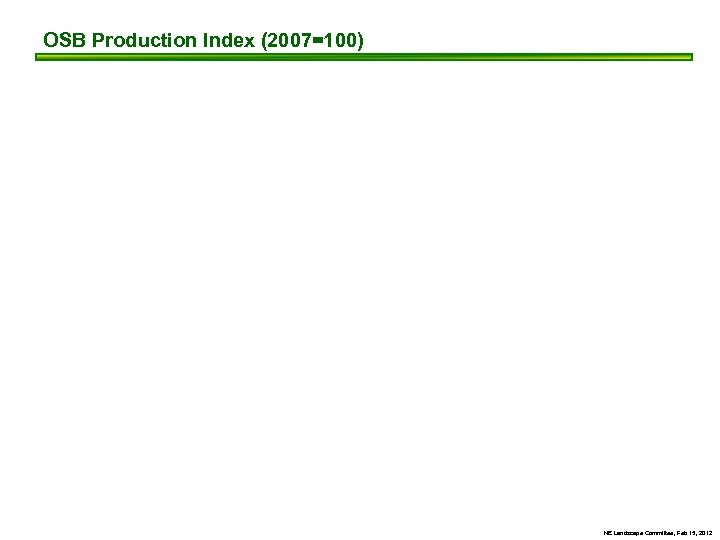OSB Production Index (2007=100) NE Landscape Committee, Feb 15, 2012