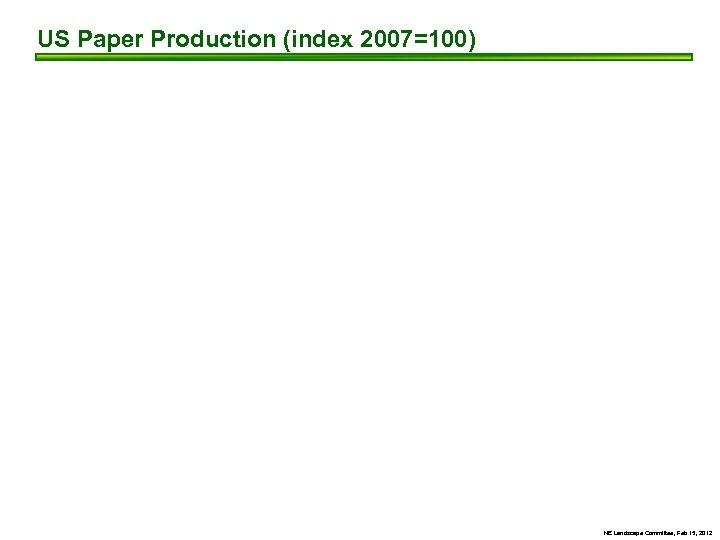 US Paper Production (index 2007=100) NE Landscape Committee, Feb 15, 2012