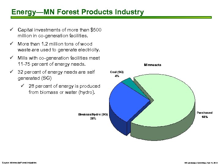 Energy—MN Forest Products Industry ü Capital investments of more than $500 million in co-generation