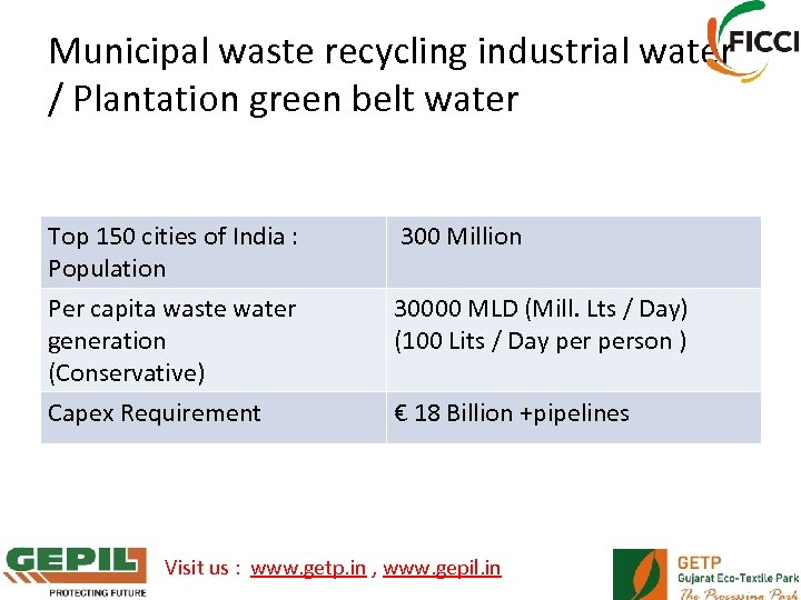 Municipal waste recycling industrial water / Plantation green belt water Top 150 cities of