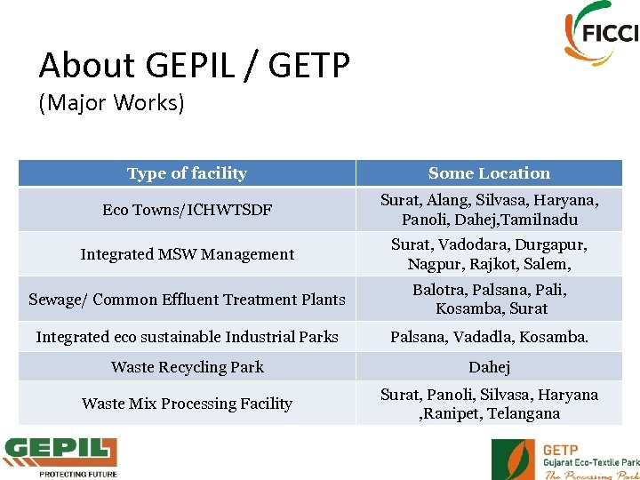 About GEPIL / GETP (Major Works) Type of facility Some Location Eco Towns/ICHWTSDF Surat,