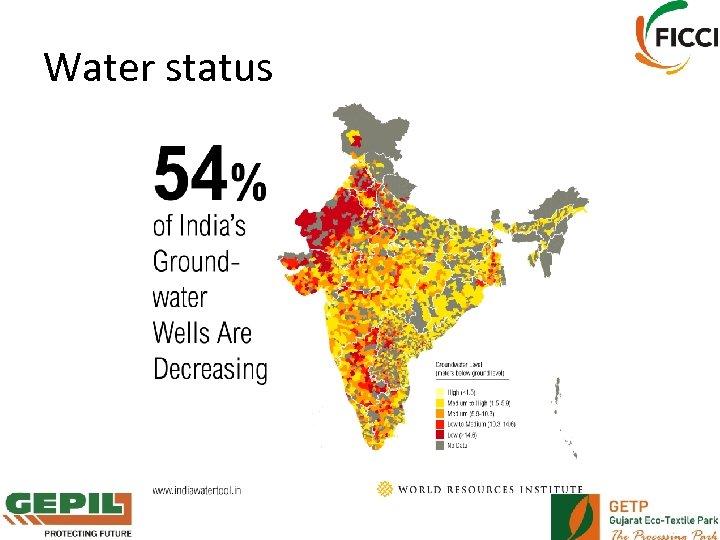 Water status