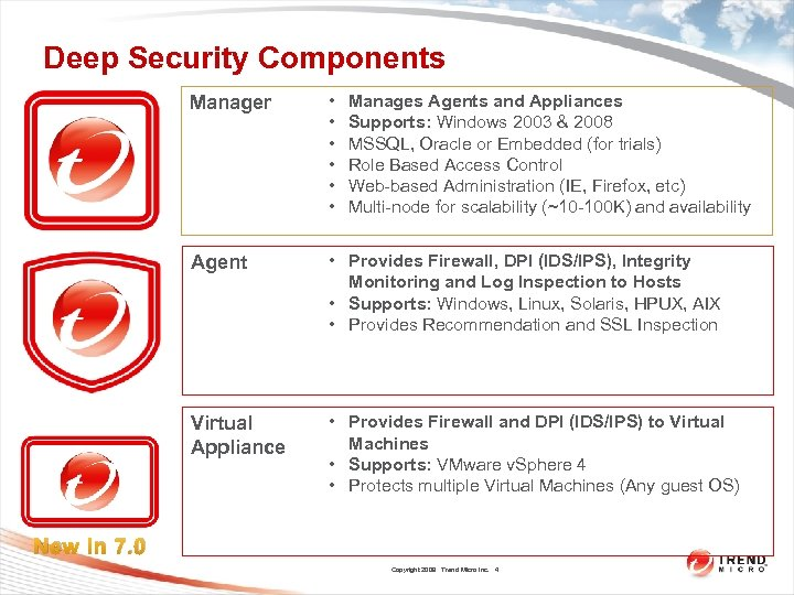 Deep Security 7 TOI Overview Features