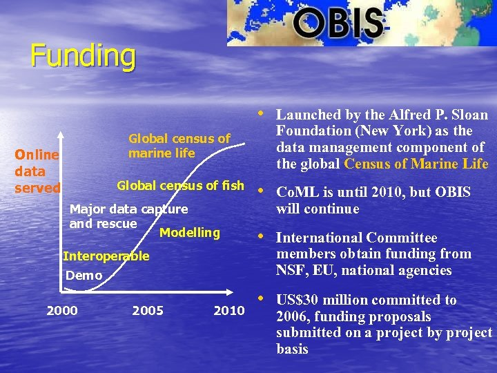 Funding • Launched by the Alfred P. Sloan Global census of marine life Online