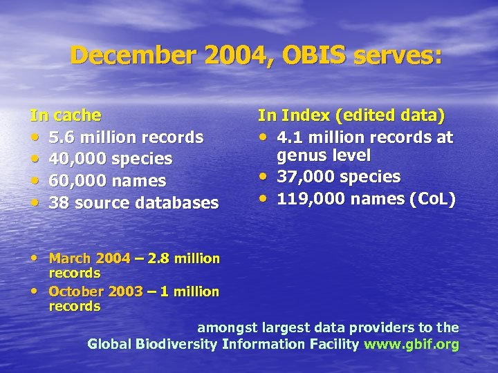 December 2004, OBIS serves: In cache • 5. 6 million records • 40, 000