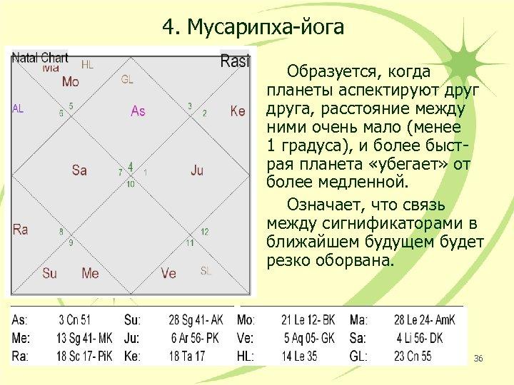 4. Мусарипха-йога Образуется, когда планеты аспектируют друга, расстояние между ними очень мало (менее 1