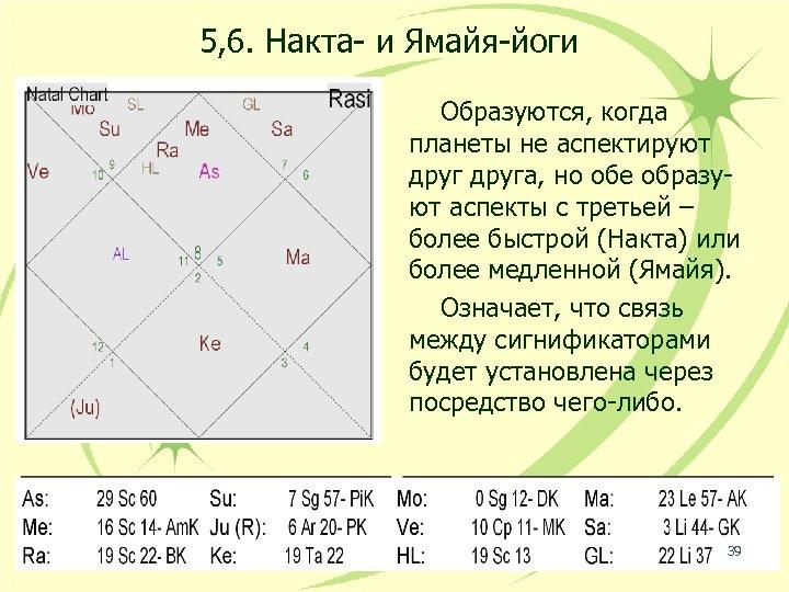 5, 6. Накта- и Ямайя-йоги Образуются, когда планеты не аспектируют друга, но обе образуют