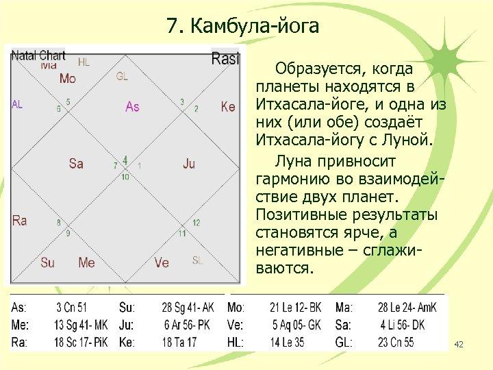 7. Камбула-йога Образуется, когда планеты находятся в Итхасала-йоге, и одна из них (или обе)