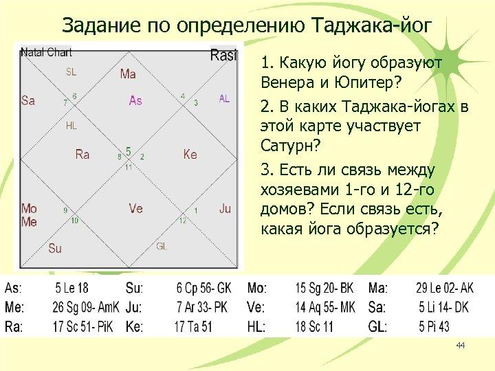 Задание по определению Таджака-йог 1. Какую йогу образуют Венера и Юпитер? 2. В каких