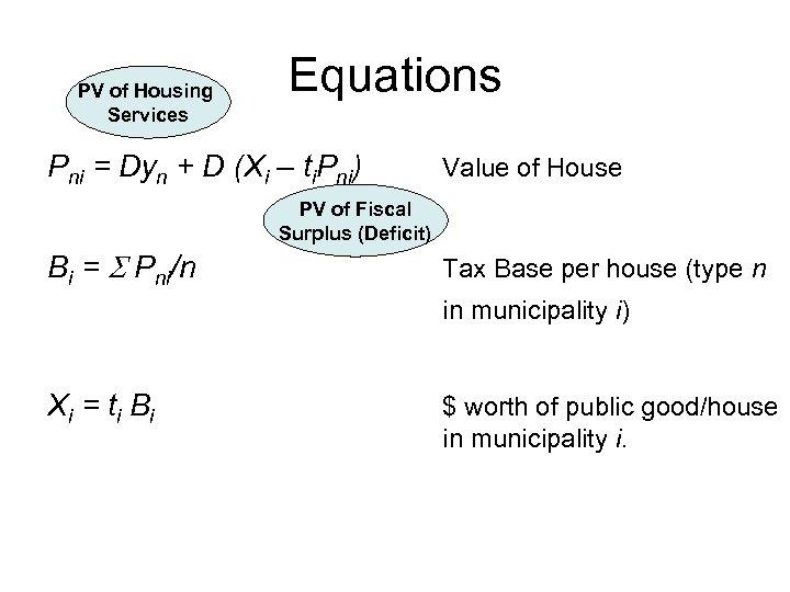 PV of Housing Services Equations Pni = Dyn + D (Xi – ti. Pni)