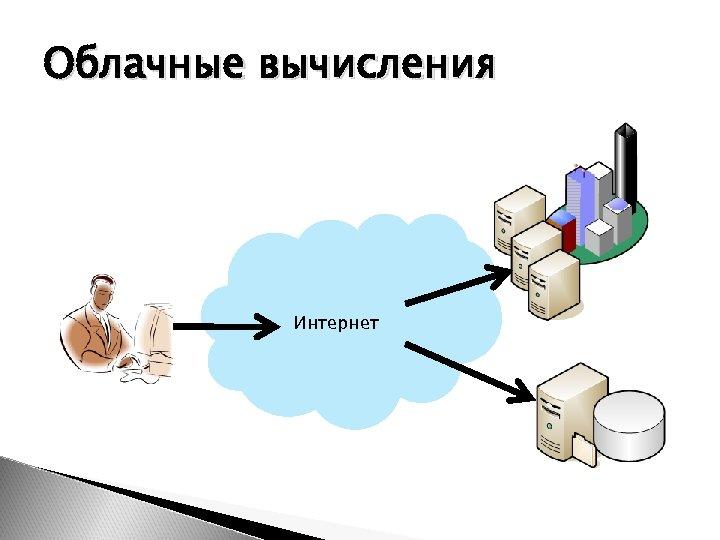 Облачные вычисления Интернет
