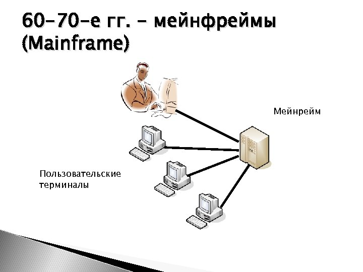 60 -70 -е гг. - мейнфреймы (Mainframe) Мейнрейм Пользовательские терминалы