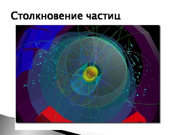 Столкновение частиц