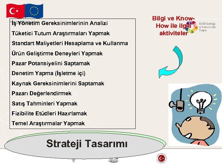 İş Yönetim Gereksinimlerinin Analizi Tüketici Tutum Araştırmaları Yapmak Standart Maliyetleri Hesaplama ve Kullanma Ürün