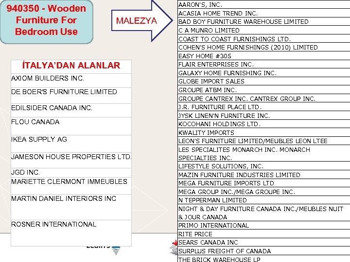 940350 - Wooden Furniture For Bedroom Use MALEZYA İTALYA'DAN ALANLAR AXIOM BUILDERS INC. DE