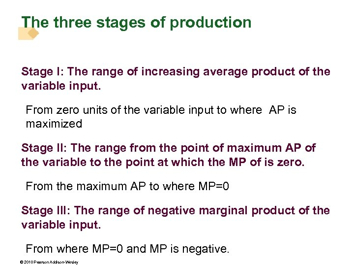 The three stages of production Stage I: The range of increasing average product of
