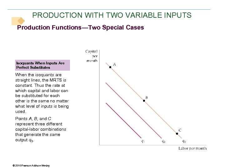 PRODUCTION WITH TWO VARIABLE INPUTS Production Functions—Two Special Cases Isoquants When Inputs Are Perfect