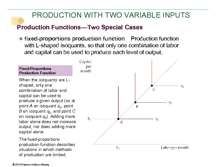 PRODUCTION WITH TWO VARIABLE INPUTS Production Functions—Two Special Cases ● fixed-proportions production function Production