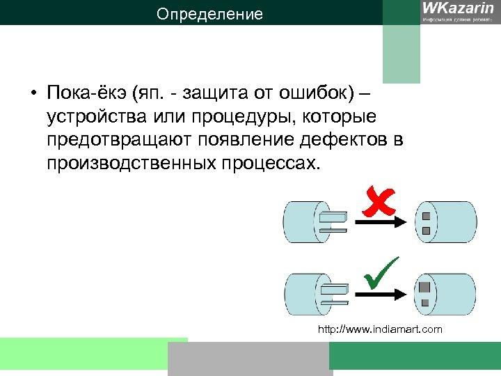 Определение • Пока-ёкэ (яп. - защита от ошибок) – устройства или процедуры, которые предотвращают