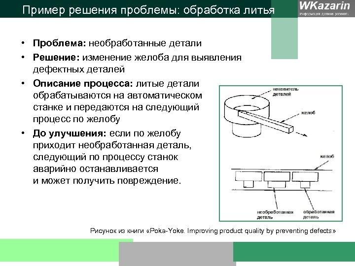 Пример решения проблемы: обработка литья • Проблема: необработанные детали • Решение: изменение желоба для