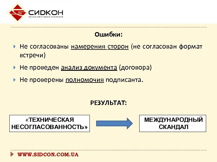 Ошибки: Не согласованы намерения сторон (не согласован формат встречи) Не проведен анализ документа (договора)