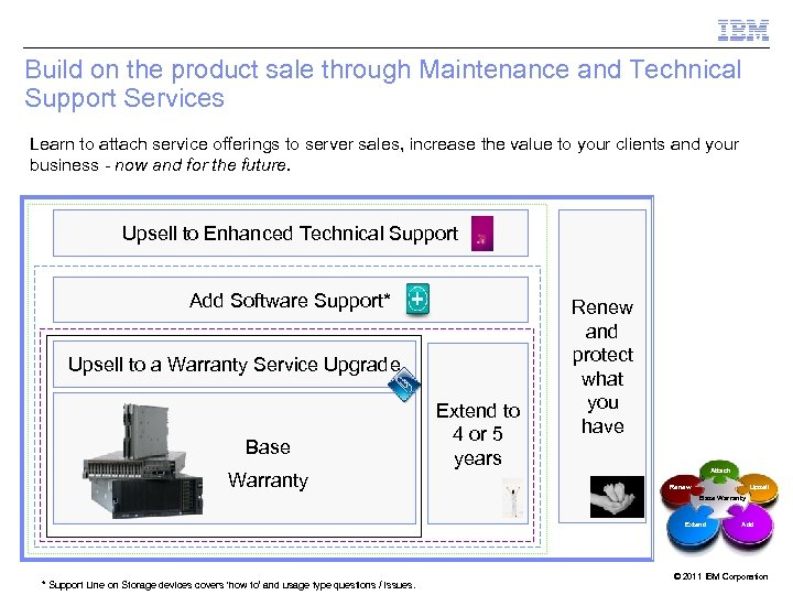 Build on the product sale through Maintenance and Technical Support Services Learn to attach